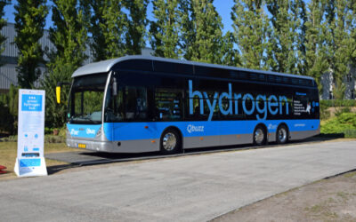 Players in the Hydrogen Economy